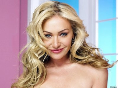 7 Fun Facts about Portia De Rossi ...