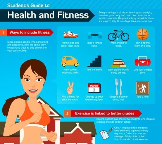 Really interesting and helpful infographics on health