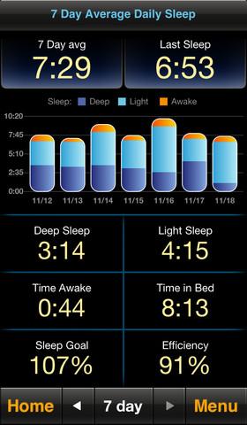 Sleep by Motion X