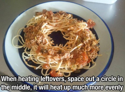 Know How to Properly Reheat Your Food