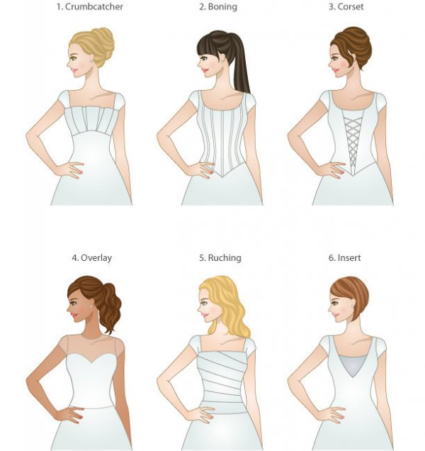 What's Your Favorite Kind of Bodice?