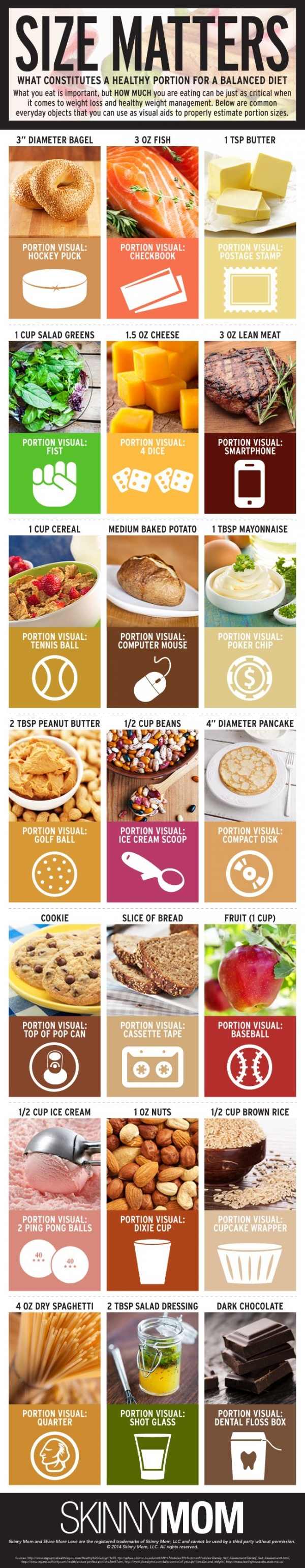 pictures What a Heart-Healthy Diet Looks Like