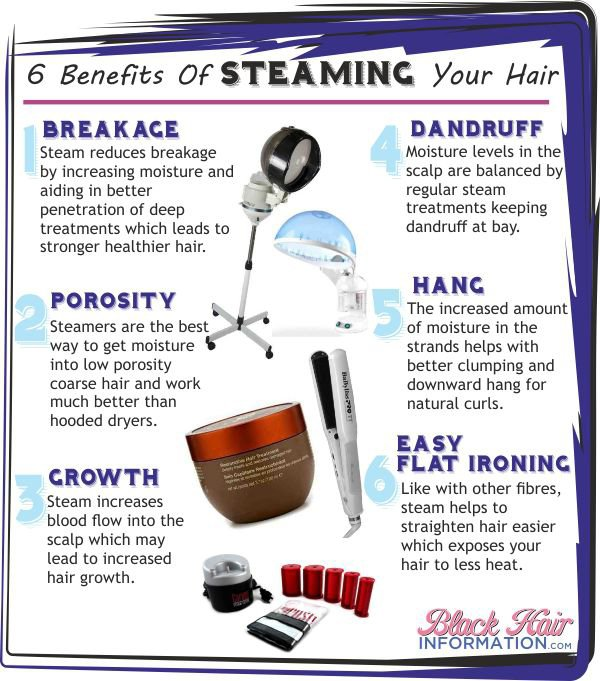 Have You Ever Tried to Steam Your Hair?