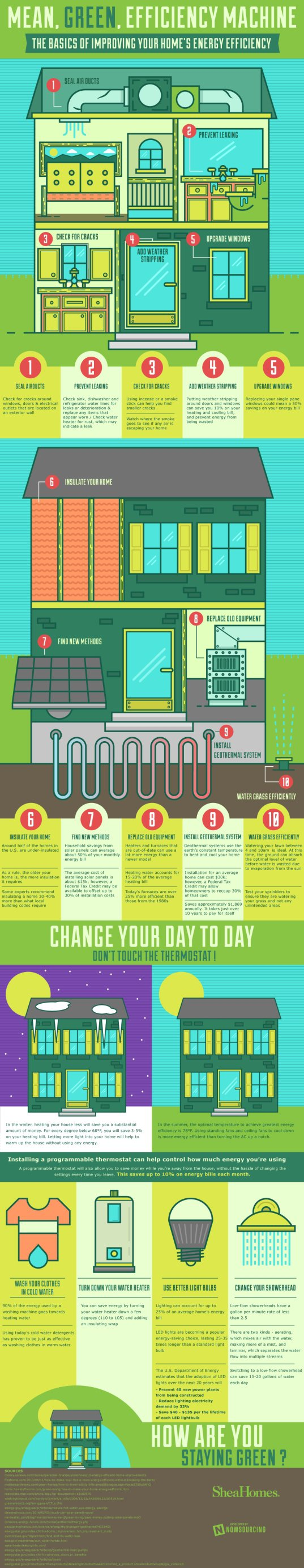 Become More Energy Efficient at Home