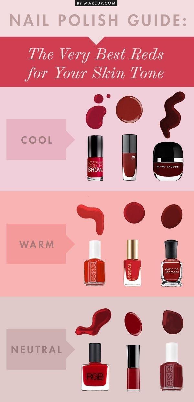 Skin Tone Nail Polish Color Matching Chart