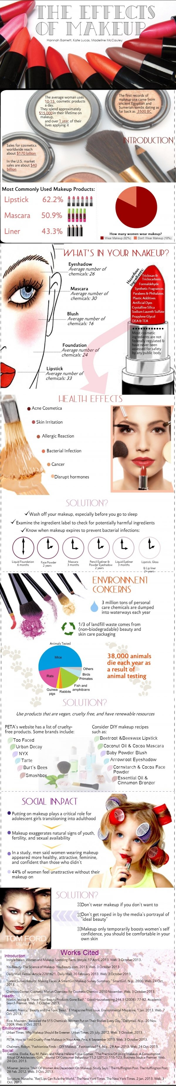 introduction of make up The introduction makeup course is 3 days of intensive training to get you started with a career in the fabulous world of makeup and beauty.
