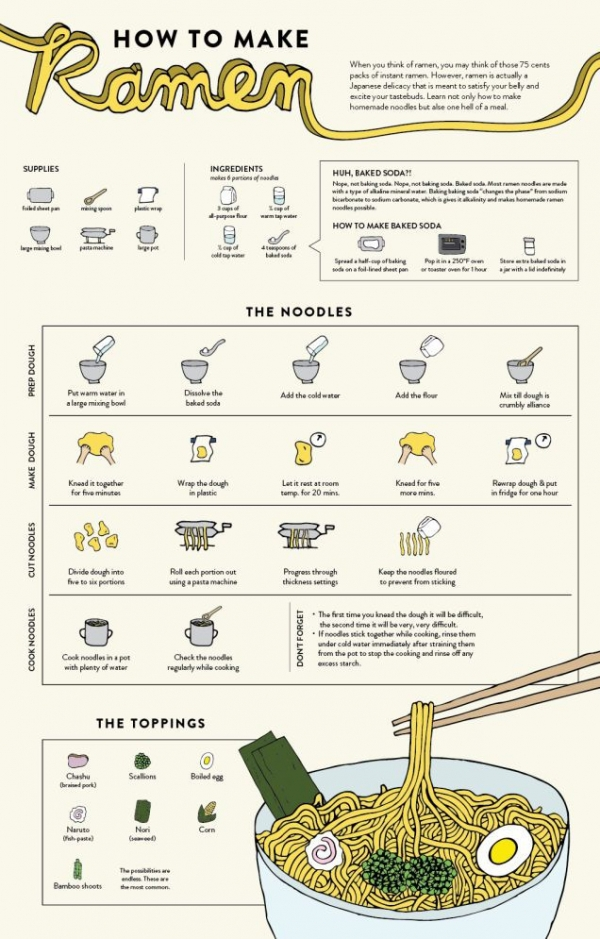 how to make authentic ramen noodles