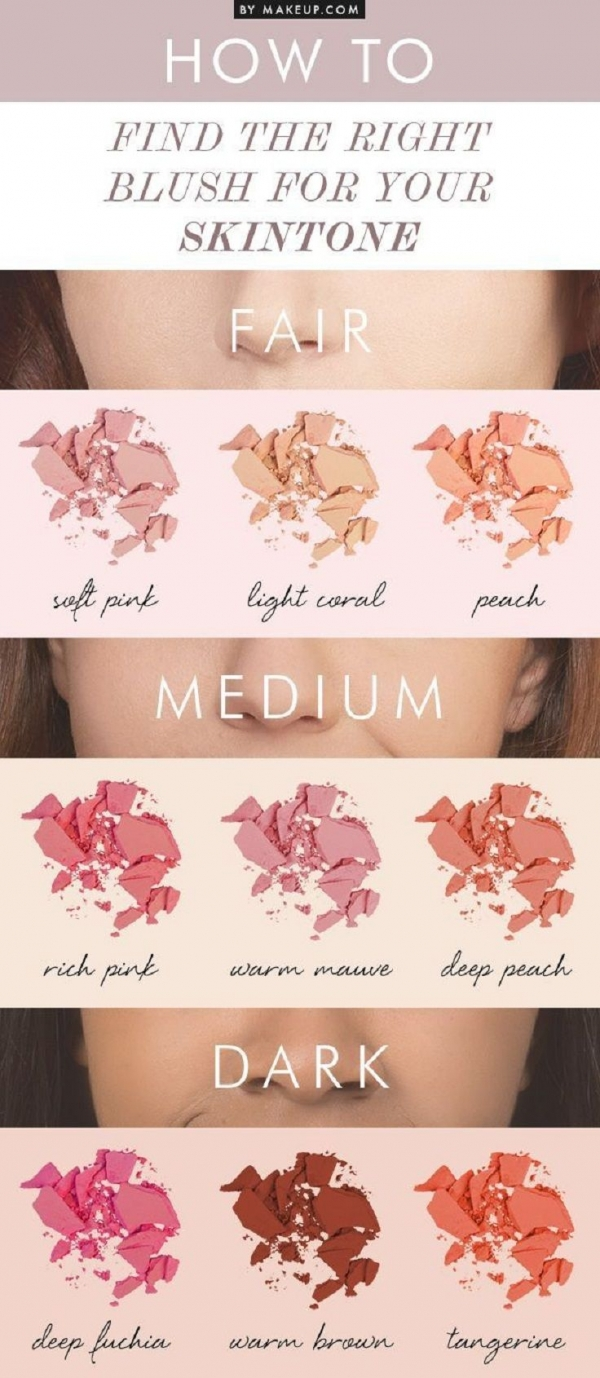 Find the Right Blush for Your Skintone