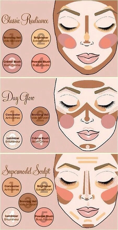 Contouring, Highlights And Blush