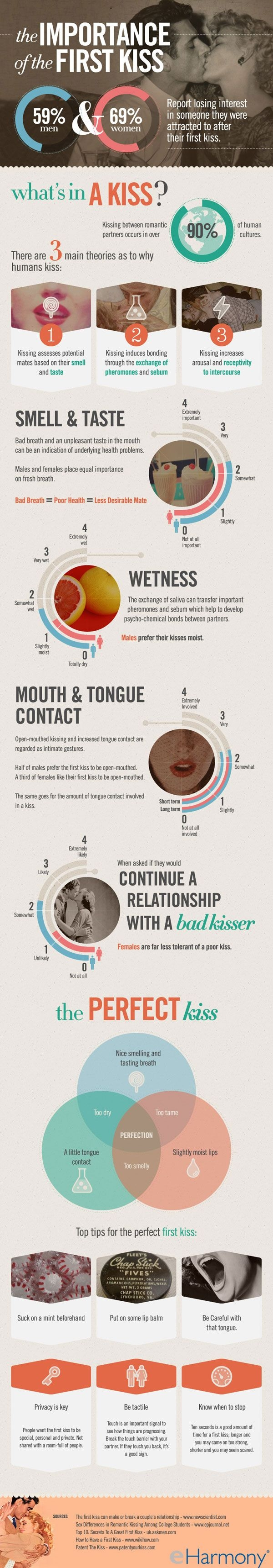 Kissing Tips For Girls First Kiss