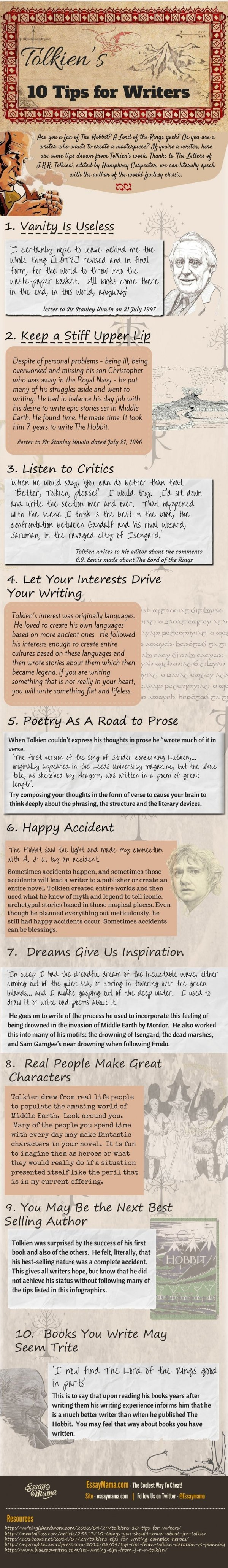 text,document,writing,Tolkien,Tips,