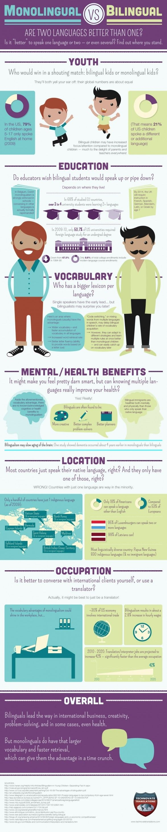infographics and their benefits essay The benefits of writing by hand versus typing in addition to pointing out that some of the benefits of typing are that it and their thoughts on what your.