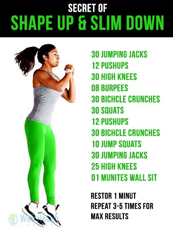The Secret of Shape and Slim down for Women at Home