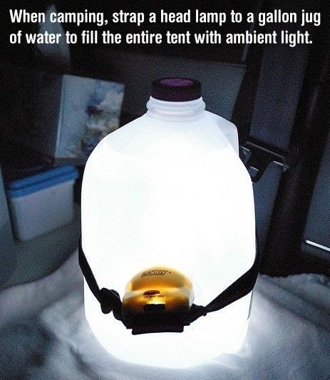 Point a Head Lamp into a Jug of Water for an Instant Lantern
