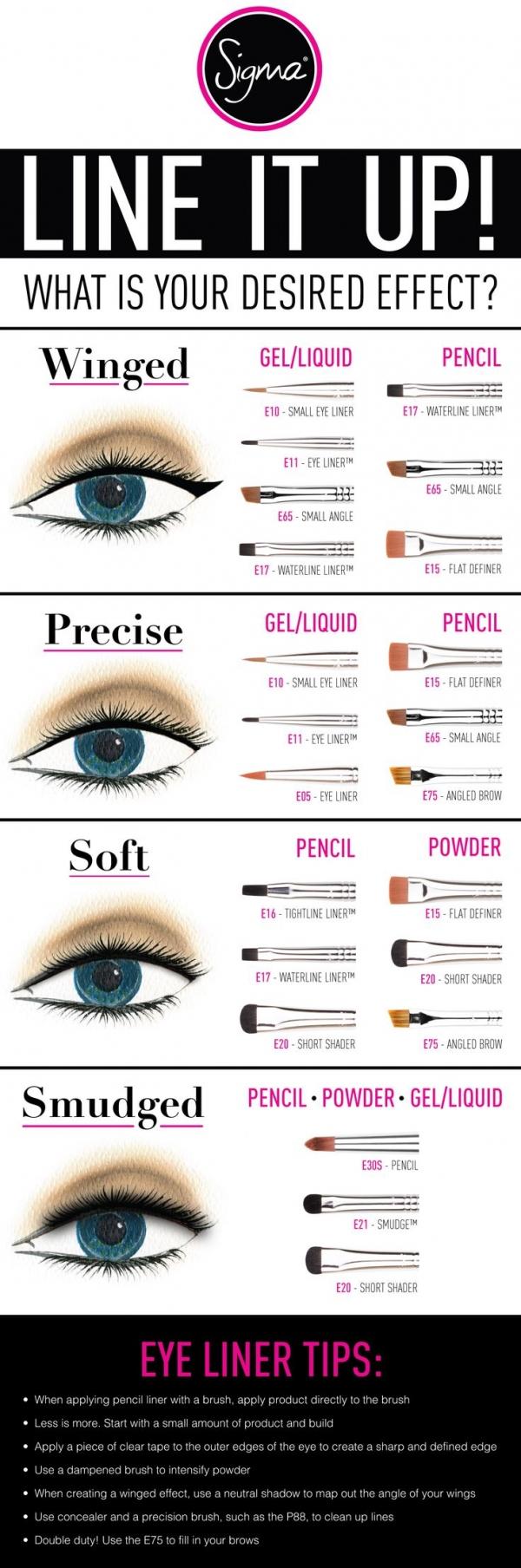 Préférence quel pinceau à utiliser pour l'Eyeliner ? - 29 maquillage… XX54