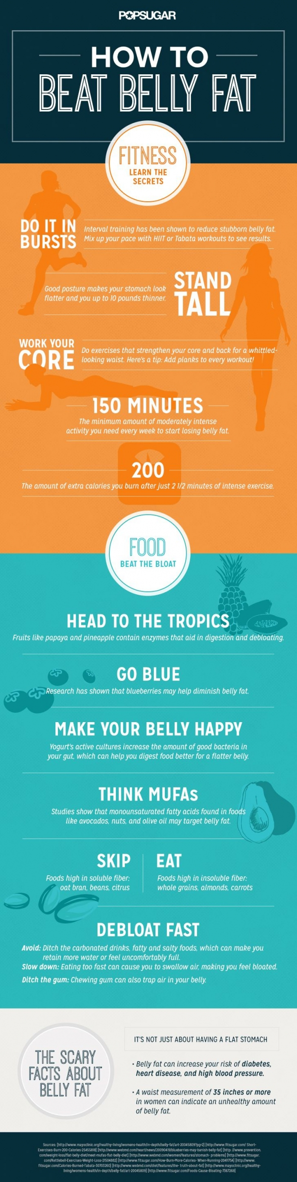 Beat Belly Fat!