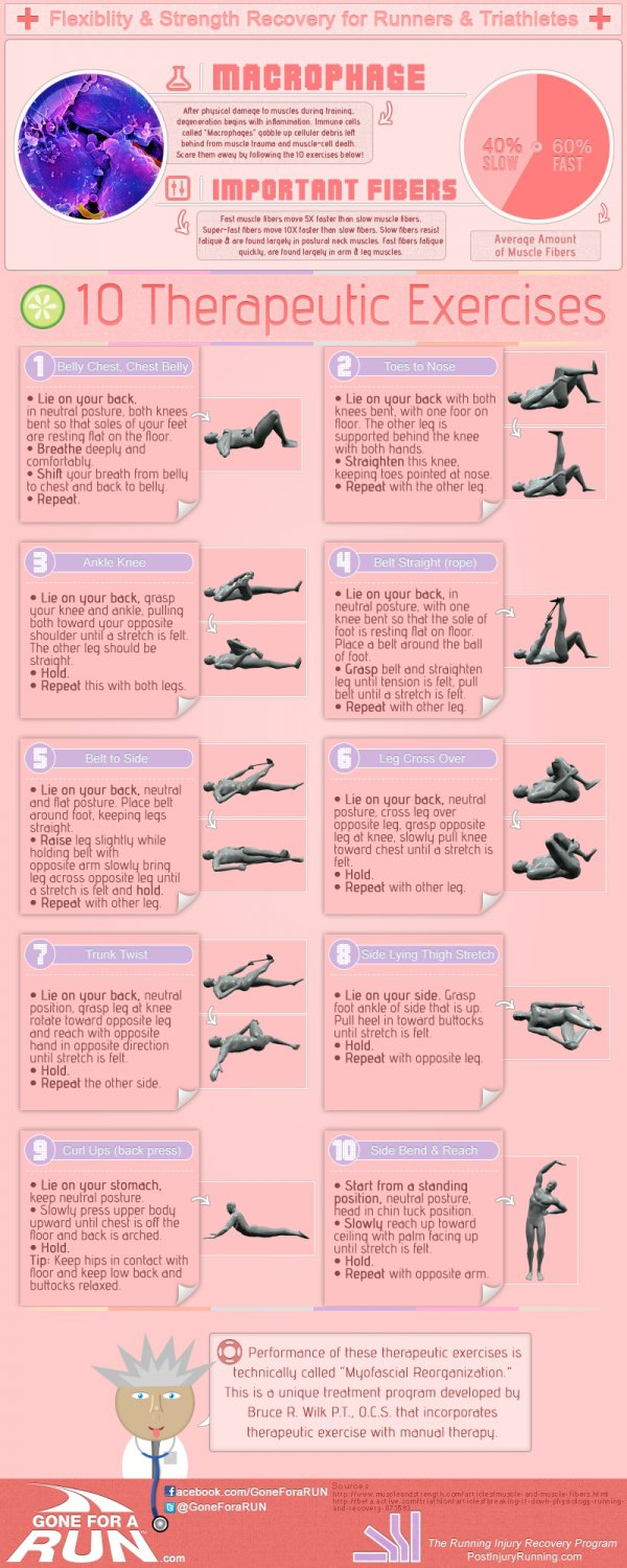 Therapeutic Exercises for Runners