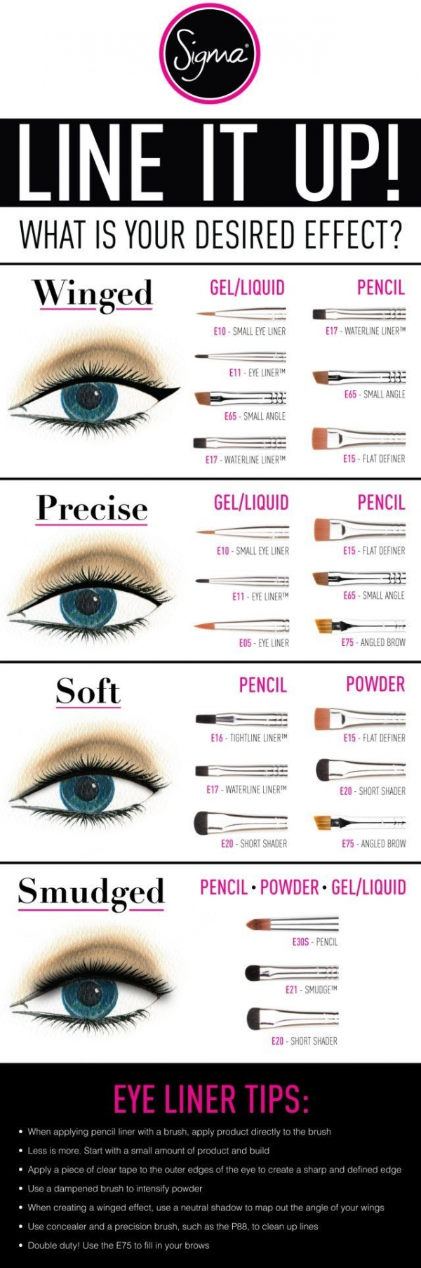 How to Get the Perfect Eyeliner Effect: the Applicators You Need