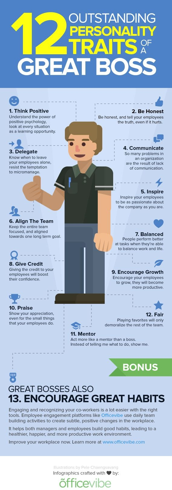 The Traits of a Great Boss