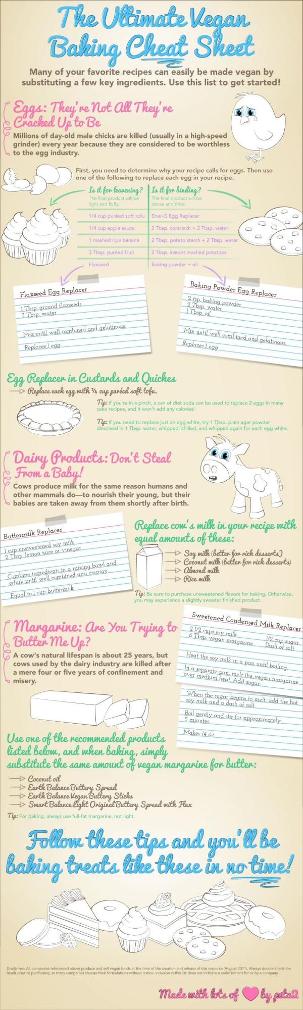 For All the Vegan Baking Chefs