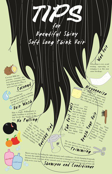 Thick, Shiny Hair Tips!