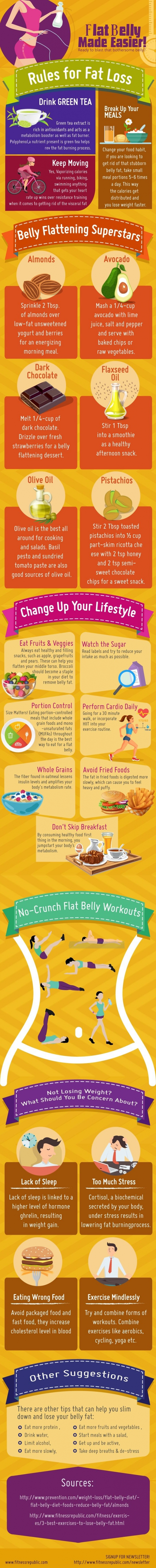 Tips for Attaining a Flat Stomach