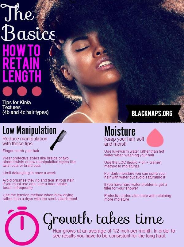 The Basics of Natural Hair