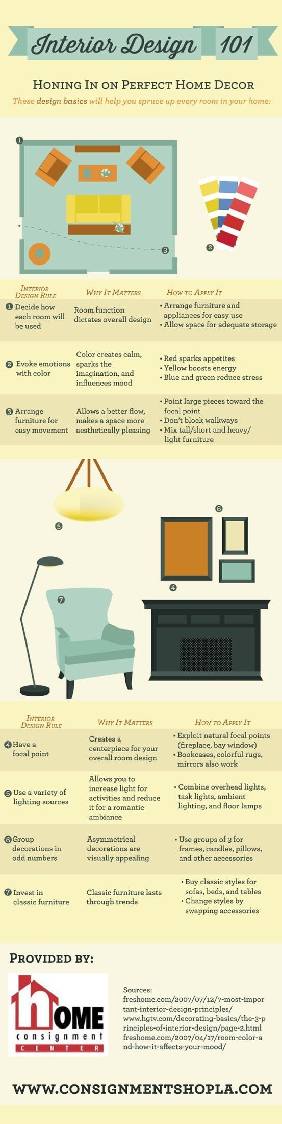 Interior design 101 decorating infographics to style your for Home decor 101