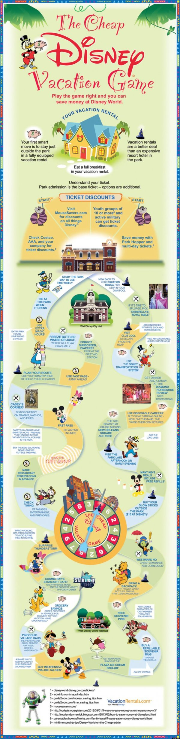 Infographic to Help You save Time and Money at Disney World