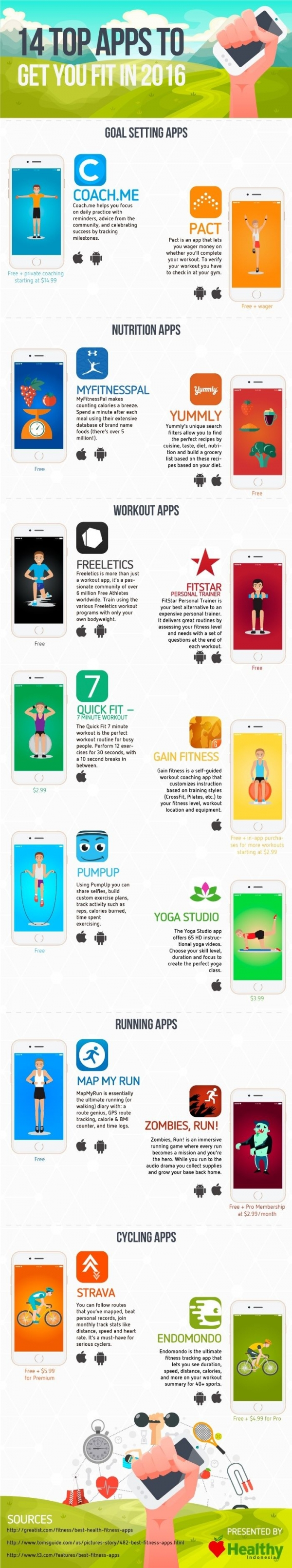 14 Top Apps Yo Get You Fit in 2016
