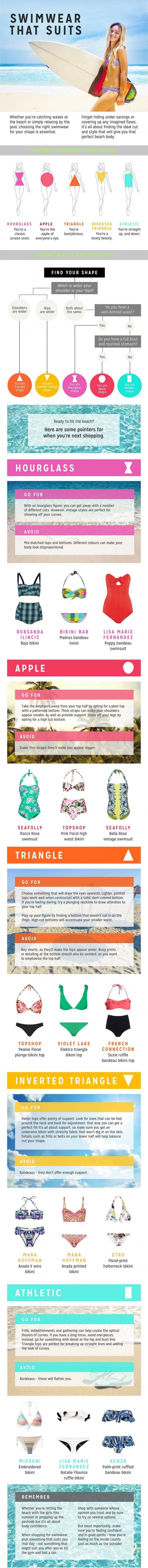 The Best Bathing Suits for All Body Types