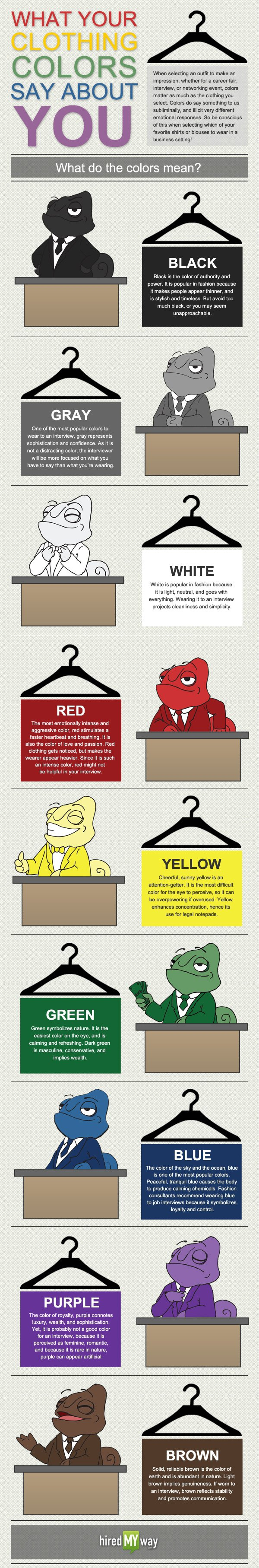 What Your Clothing Colors Say about You