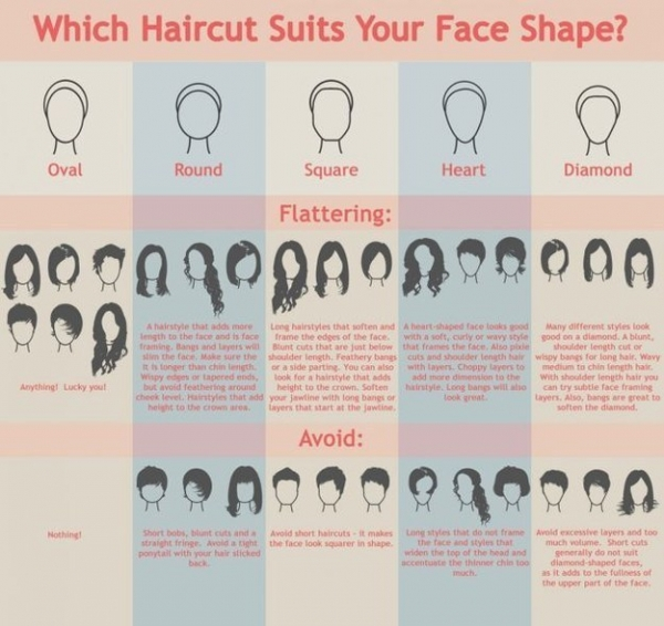 How to Choose the Right Cut for Your Face Shape