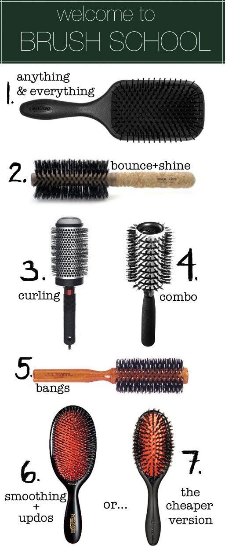 Ultimate Brush Guide