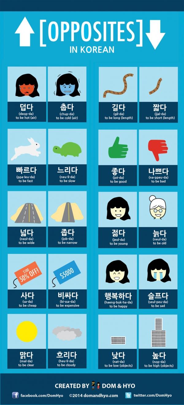 Korean Opposites