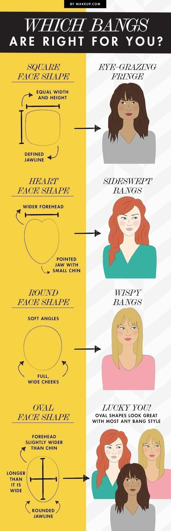 Which Bangs Are Right for You?