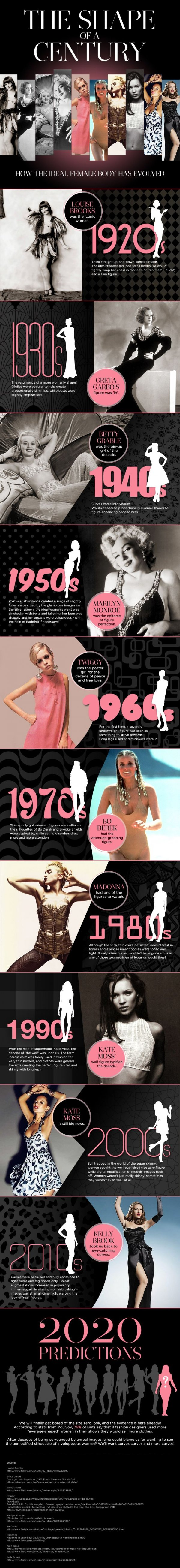 Let's Kick off with How Women's Bodies Have Evolved