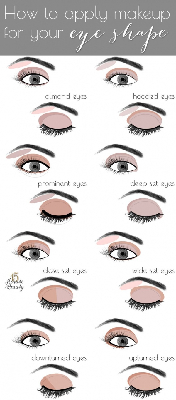 27. How to Apply Makeup for Your Eye Shape