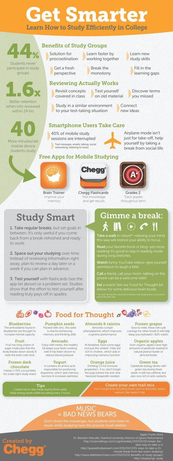 Learn How to Efficiently Study in College
