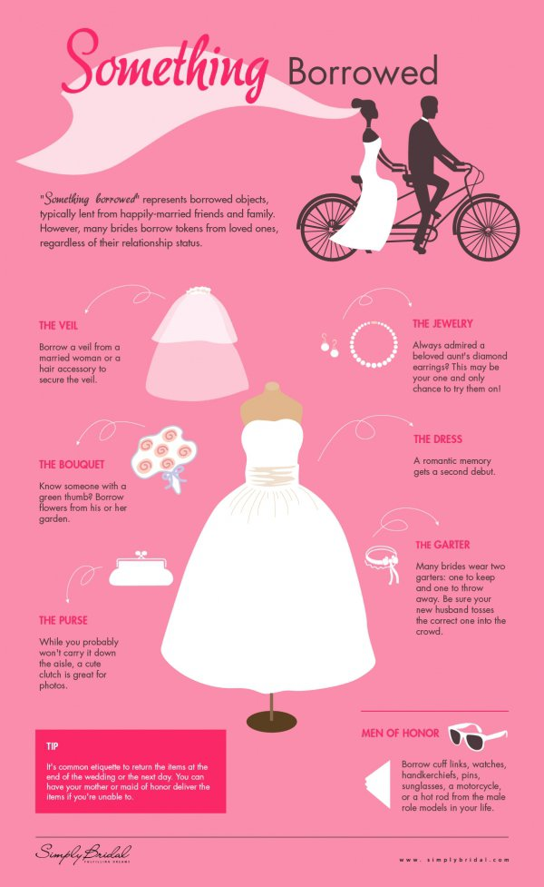 "What Will Your ""Something Borrowed"" Be?"