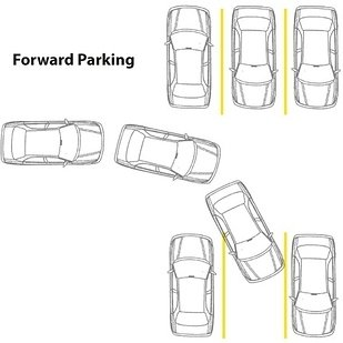 It's Easier to Get into a Tight Parking Space by Backing into It than by Pulling Forward into It