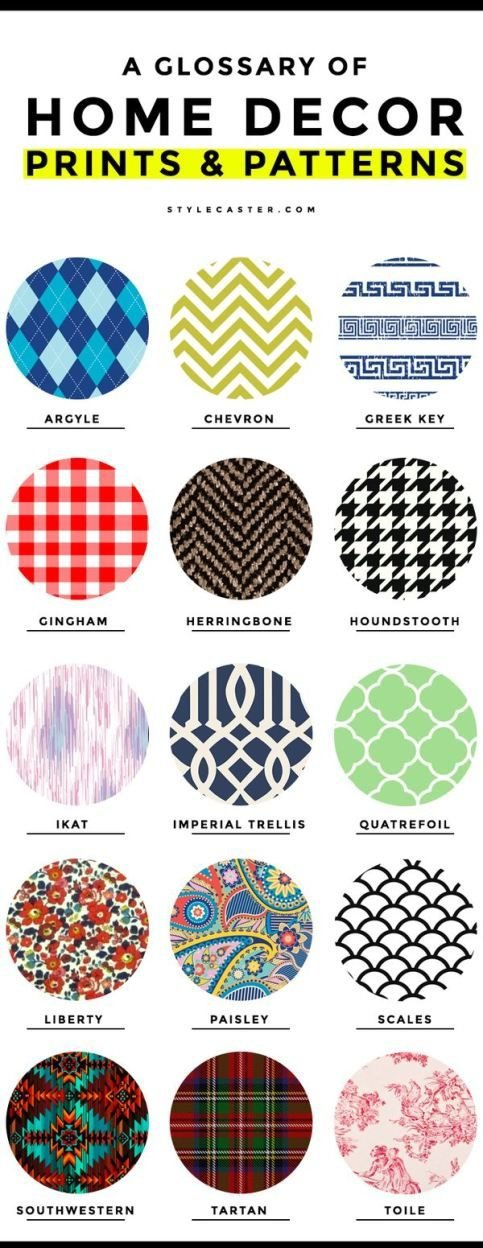 15 Common Home Decor Prints and Patterns