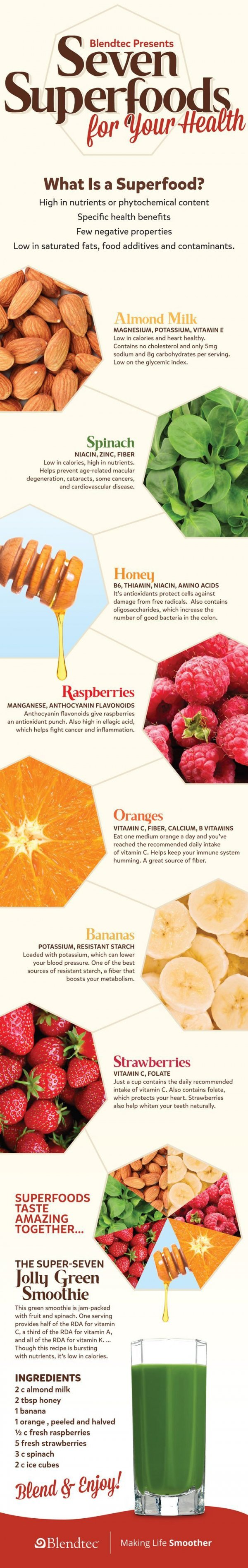advertising,brand,Seven,Superfoods,for,