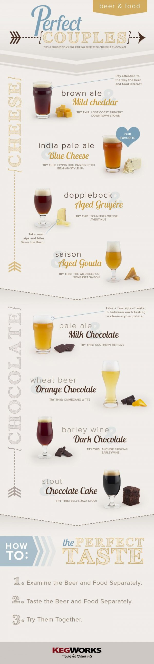 Beer and Cheese... and Chocolate!