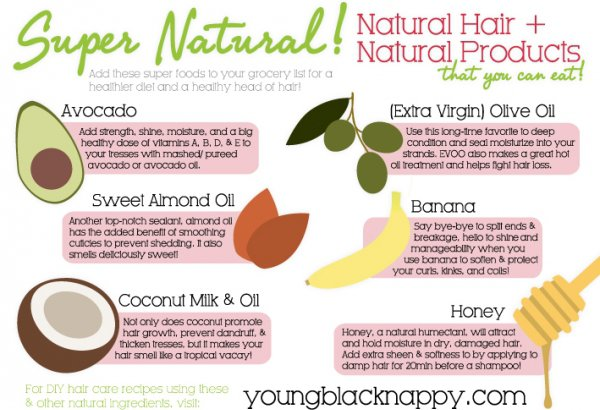 Natural Hair and Natural Products