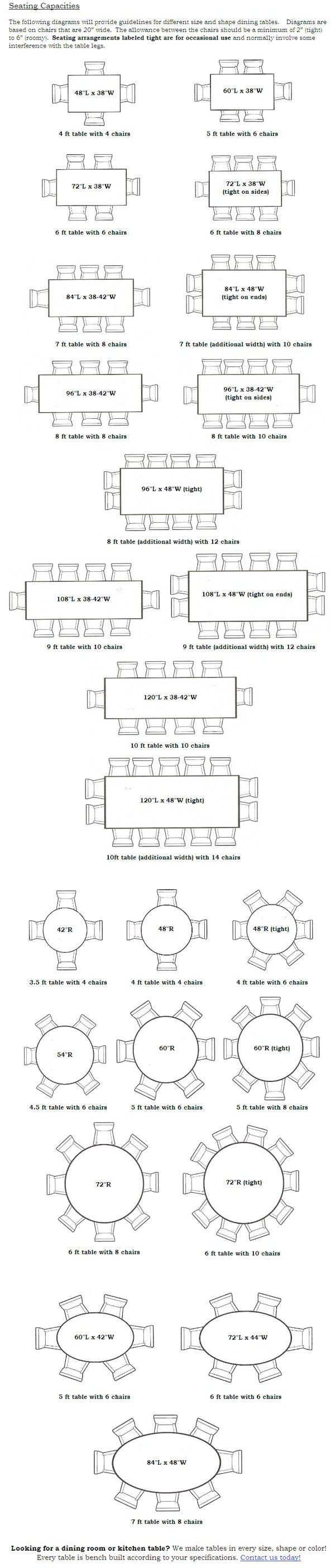 A Handy Visual Guide to Proper Seating