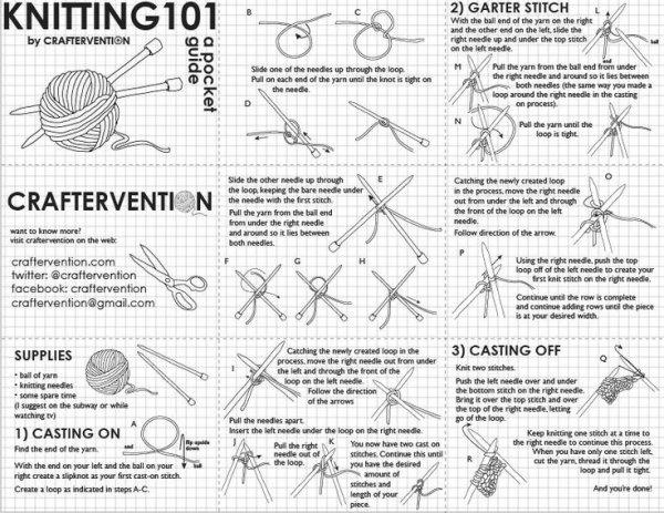 Knitting Infographic : Knitting infographics all girls