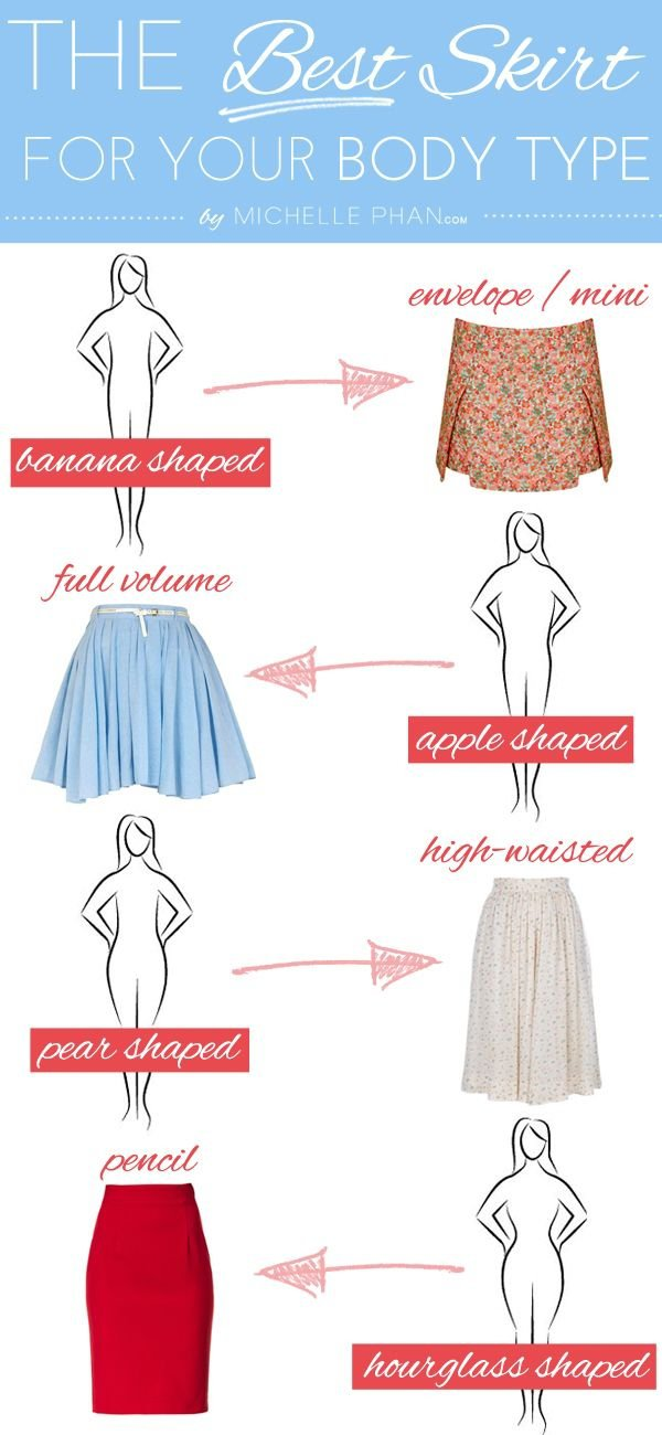 Skirts by Body Type
