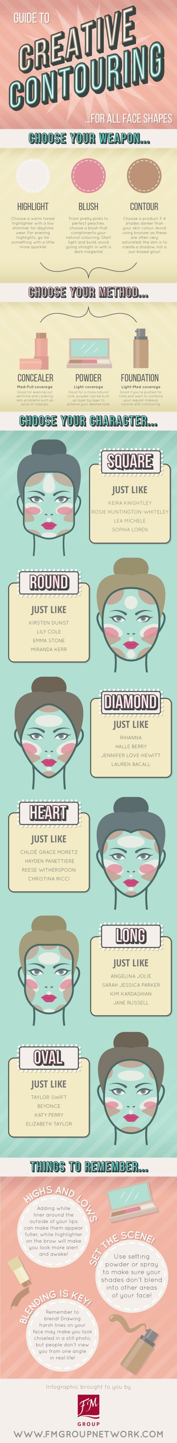 Guide to Creative Contouring for All Face Shapes