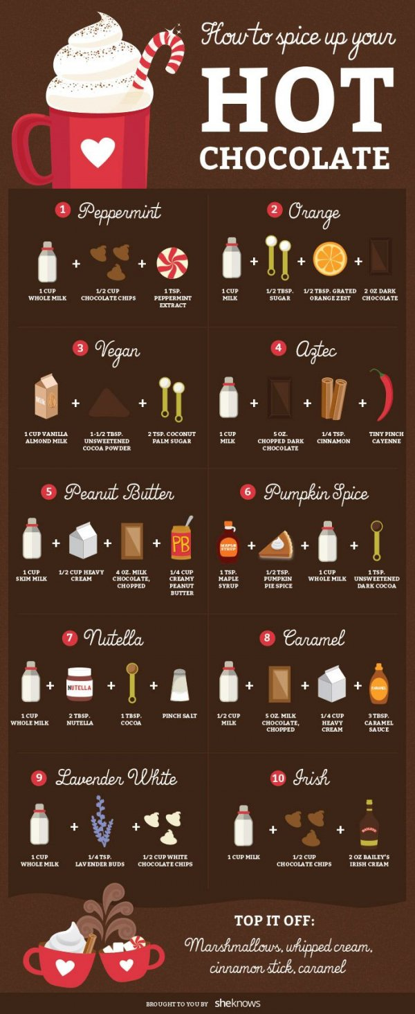 Add What to Your Hot Cocoa?